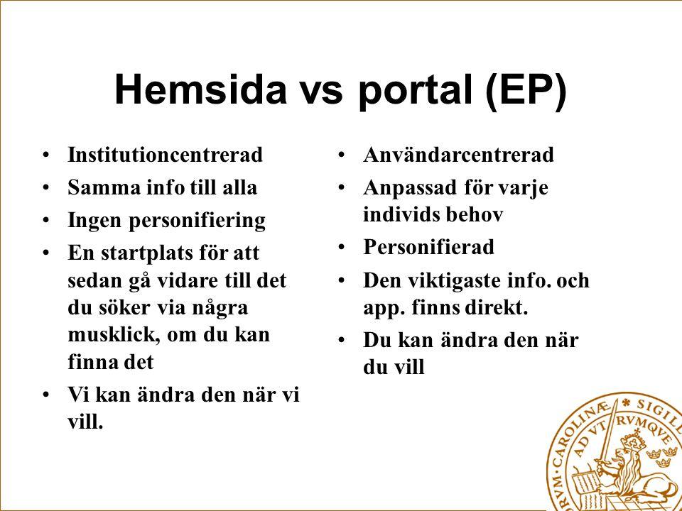 Hemsida vs portal (EP) Institutioncentrerad Samma info till alla Ingen personifiering En startplats för att sedan gå vidare till det du söker via några musklick, om du kan finna det Vi kan ändra den när vi vill.