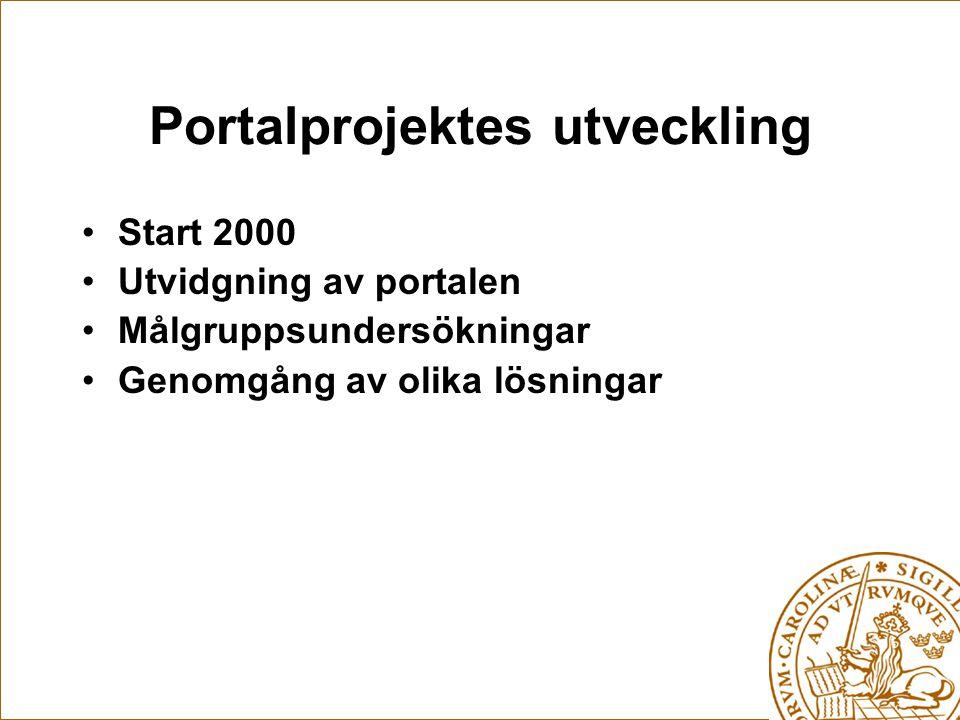 Portalprojektes utveckling Start 2000 Utvidgning av portalen Målgruppsundersökningar Genomgång av olika lösningar
