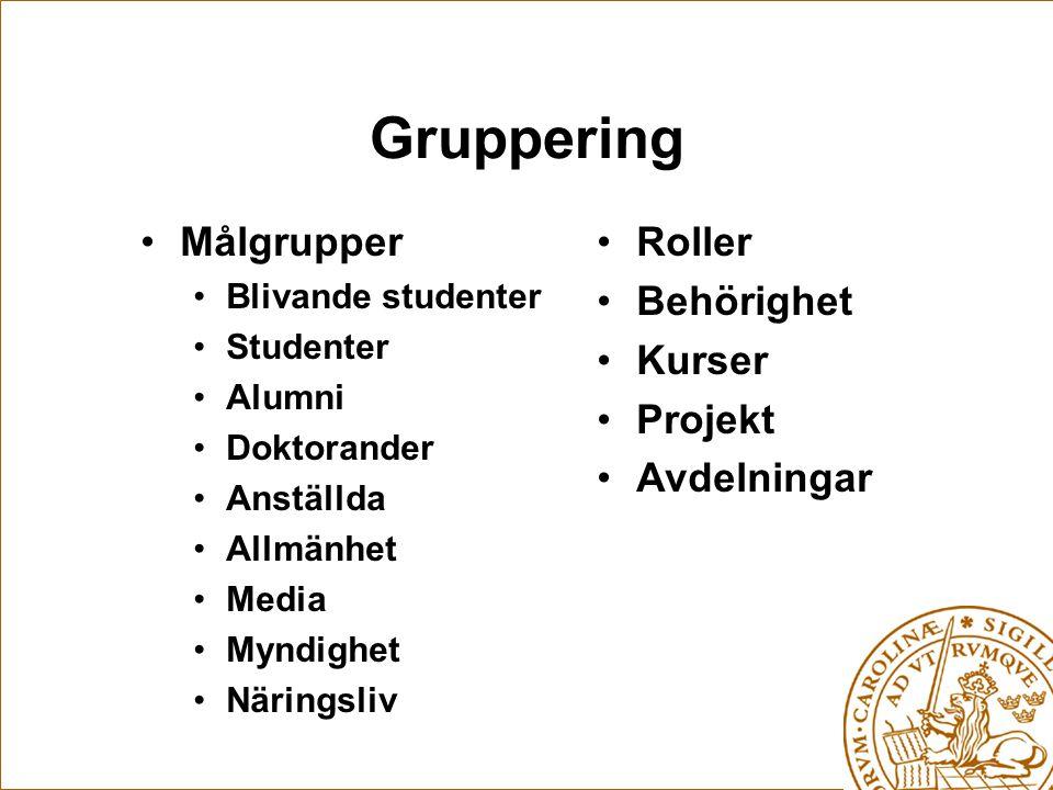 Gruppering Målgrupper Blivande studenter Studenter Alumni Doktorander Anställda Allmänhet Media Myndighet Näringsliv Roller Behörighet Kurser Projekt Avdelningar