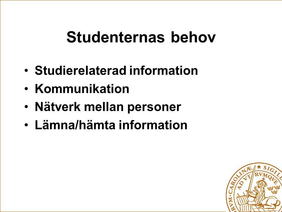 Studenternas behov Studierelaterad information Kommunikation Nätverk mellan personer Lämna/hämta information