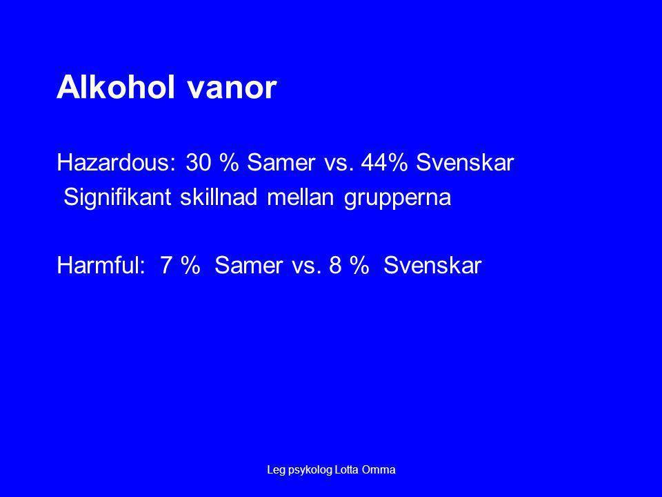 Alkohol vanor Hazardous: 30 % Samer vs.