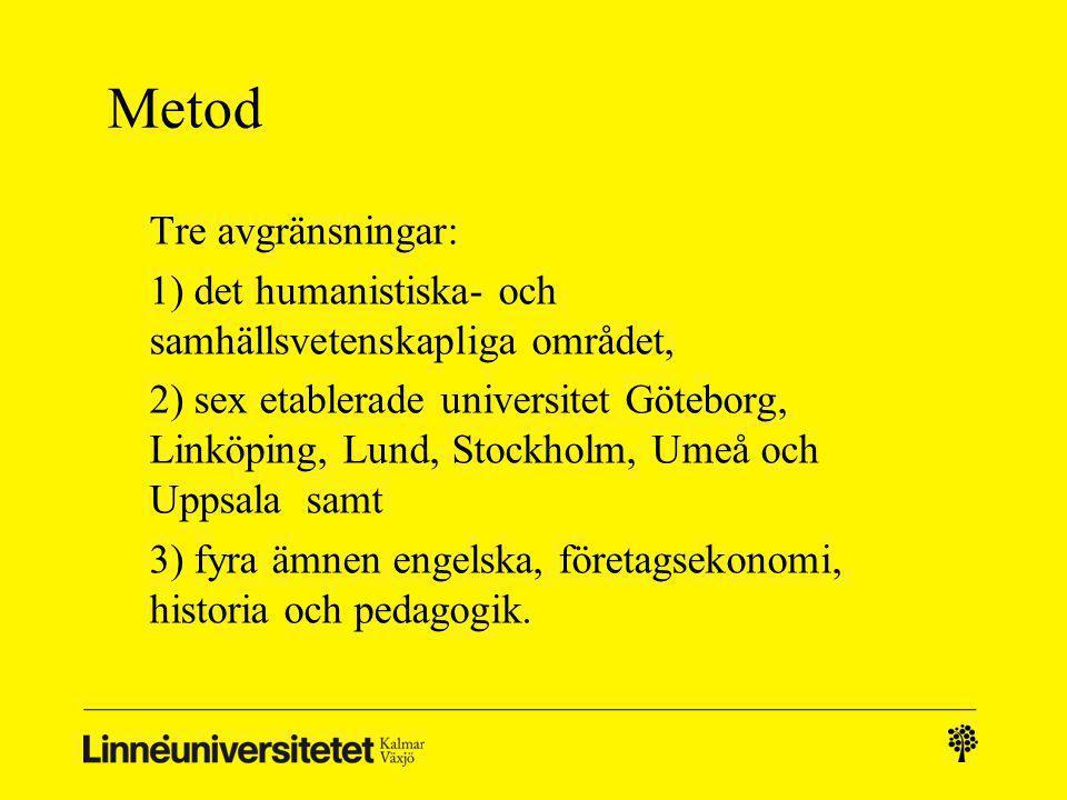 Metod Tre avgränsningar: 1) det humanistiska- och samhällsvetenskapliga området, 2) sex etablerade universitet Göteborg, Linköping, Lund, Stockholm, U