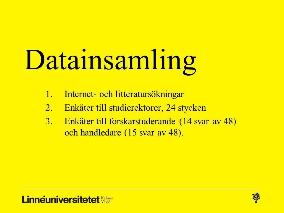 Datainsamling 1.Internet- och litteratursökningar 2.Enkäter till studierektorer, 24 stycken 3.Enkäter till forskarstuderande (14 svar av 48) och handl