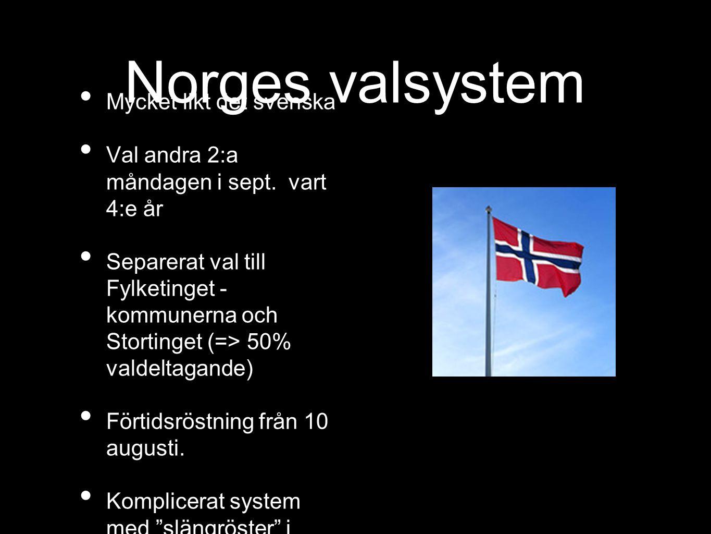 Norges valsystem Mycket likt det svenska Val andra 2:a måndagen i sept. vart 4:e år Separerat val till Fylketinget - kommunerna och Stortinget (=> 50%