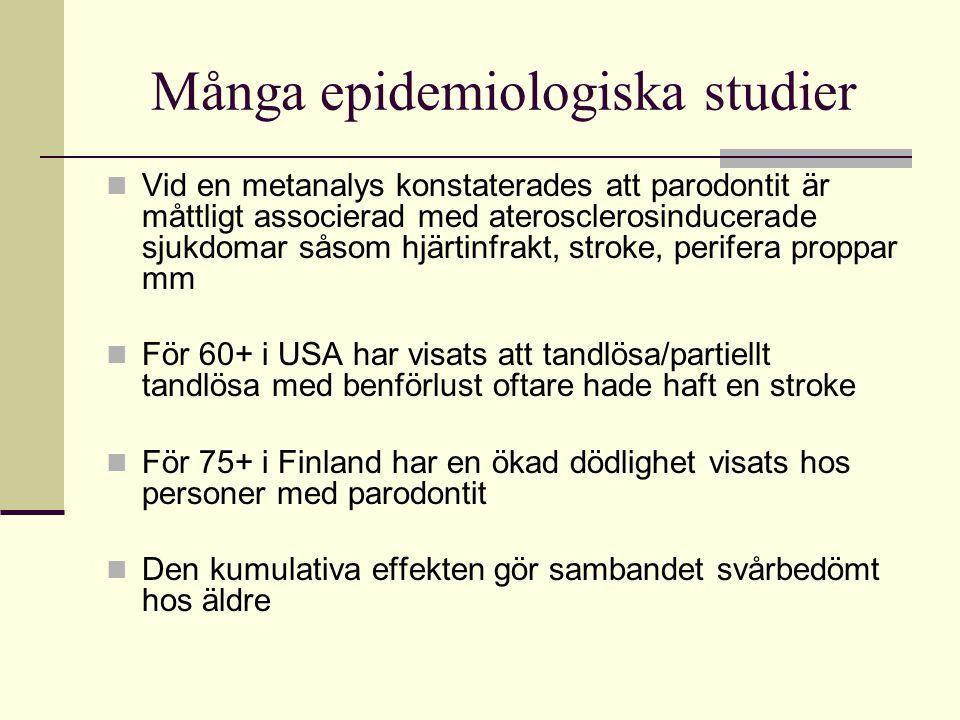 Många epidemiologiska studier Vid en metanalys konstaterades att parodontit är måttligt associerad med aterosclerosinducerade sjukdomar såsom hjärtinf