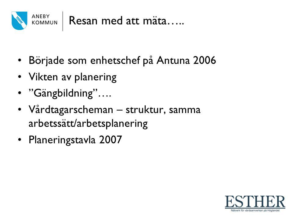 """Resan med att mäta….. Började som enhetschef på Antuna 2006 Vikten av planering """"Gängbildning""""…. Vårdtagarscheman – struktur, samma arbetssätt/arbetsp"""