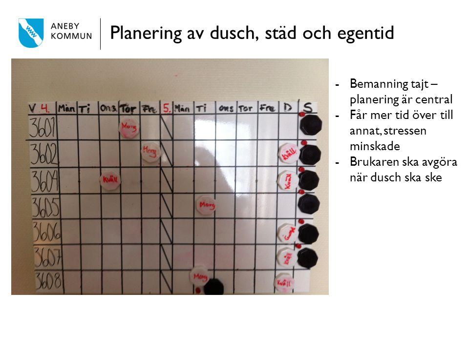 Planering av dusch, städ och egentid -Bemanning tajt – planering är central -Får mer tid över till annat, stressen minskade -Brukaren ska avgöra när dusch ska ske