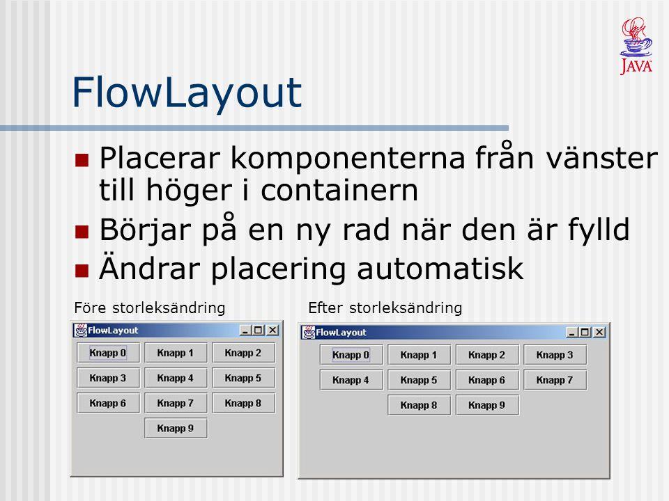 FlowLayout Placerar komponenterna från vänster till höger i containern Börjar på en ny rad när den är fylld Ändrar placering automatisk Före storleksändringEfter storleksändring