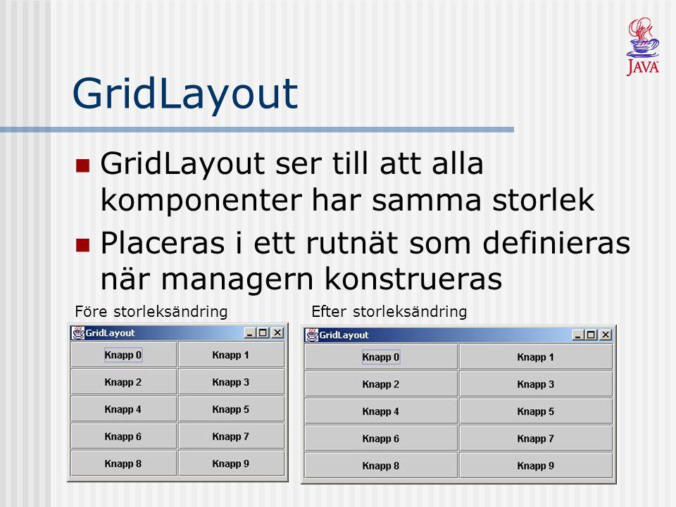 GridLayout GridLayout ser till att alla komponenter har samma storlek Placeras i ett rutnät som definieras när managern konstrueras Före storleksändringEfter storleksändring