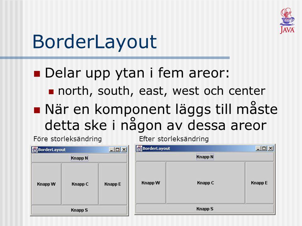 BorderLayout Delar upp ytan i fem areor: north, south, east, west och center När en komponent läggs till måste detta ske i någon av dessa areor Efter