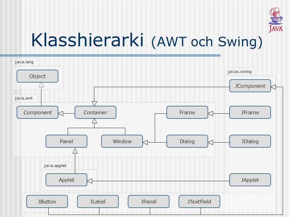 java.awt Component javax.swing JComponent Klasshierarki (AWT och Swing) java.lang Object ContainerJDialogJFrame java.applet Applet JApplet WindowPanel Dialog Frame JButtonJLabelJPanelJTextField