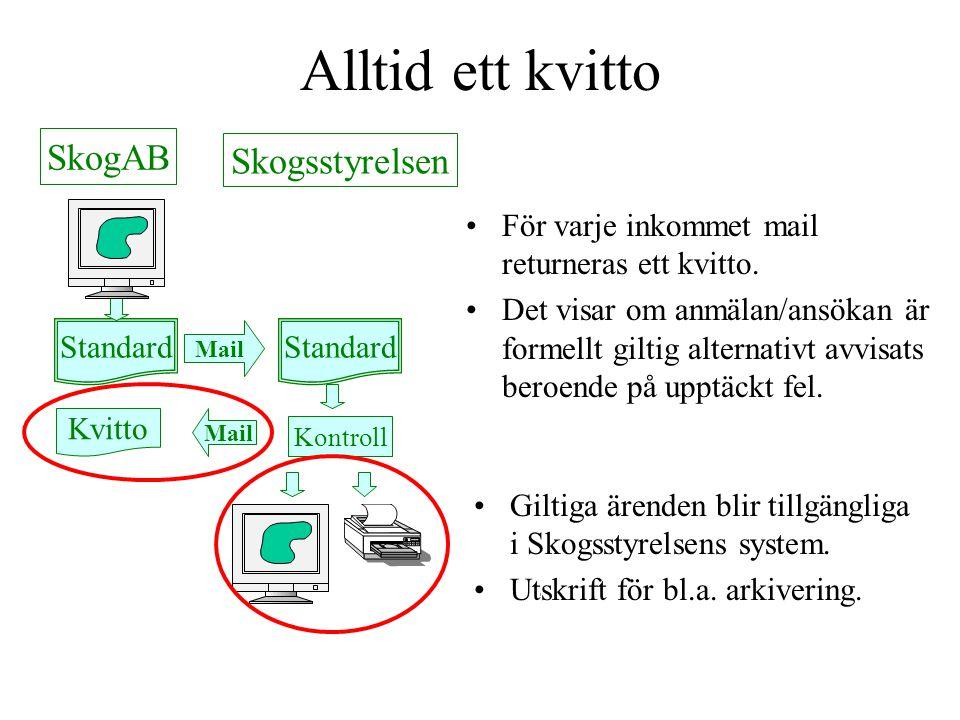 www.skogsstyrelsen.se/ eAvverka För mera information !