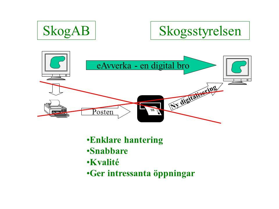 Översikt av tjänsten eAvverka Standard Mail Kontroll Kvitto Mail SkogAB Skogsstyrelsen Kontroll (eventuellt) Standard