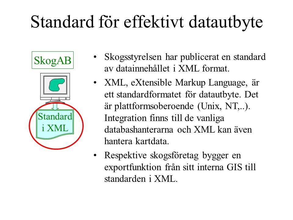 Tidig datakontroll möjlig Standard SkogAB Kontroll, eventuellt Att det är rätt uppgifter i anmälan/ ansökan kan till stor del testas genom att välja ett s.k.