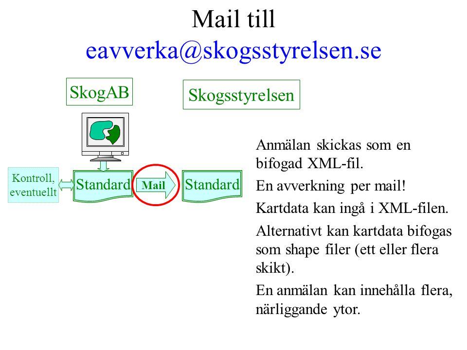 Automatiska kontroller Standard Mail Kontroll SkogAB Skogsstyrelsen Kontroll, eventuellt Standard Grundkontroll * riktigt XML dokument.