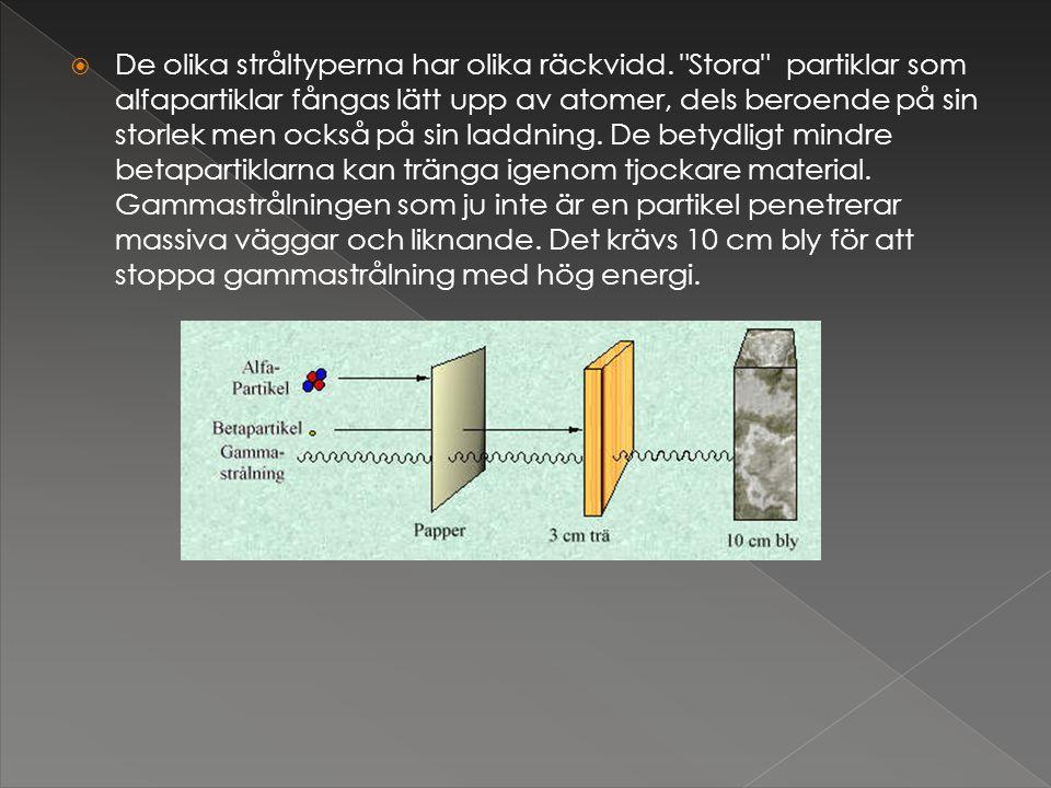  De olika stråltyperna har olika räckvidd.
