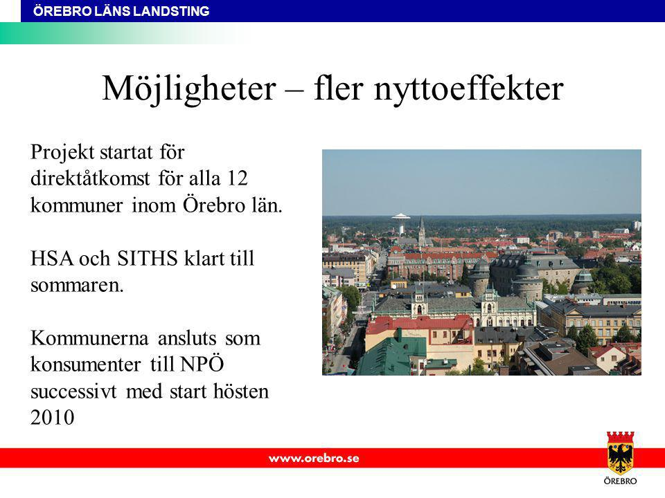 ÖREBRO LÄNS LANDSTING Möjligheter – fler nyttoeffekter Projekt startat för direktåtkomst för alla 12 kommuner inom Örebro län. HSA och SITHS klart til