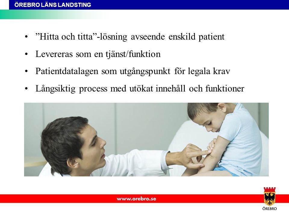 """ÖREBRO LÄNS LANDSTING Plats för bild """"Hitta och titta""""-lösning avseende enskild patient Levereras som en tjänst/funktion Patientdatalagen som utgångsp"""