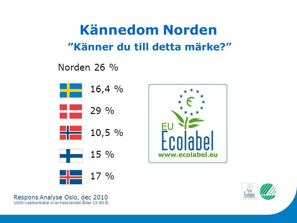 Kännedom Norden Respons Analyse Oslo, dec 2010 1000 webbenkäter över hela landet ålder 15-89 år.