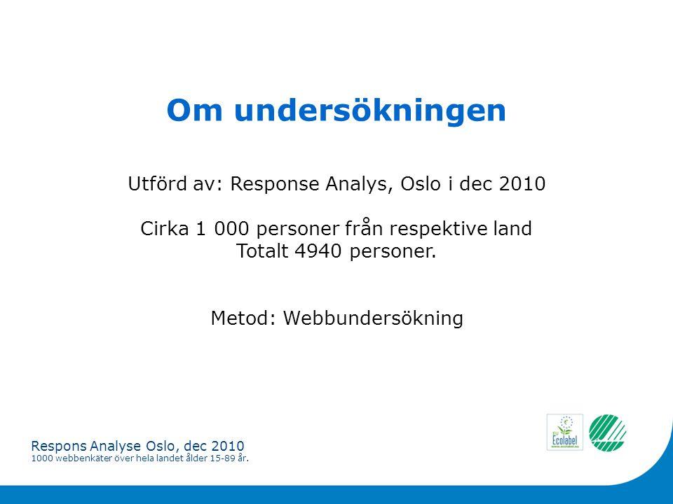 Om undersökningen Utförd av: Response Analys, Oslo i dec 2010 Cirka 1 000 personer från respektive land Totalt 4940 personer.