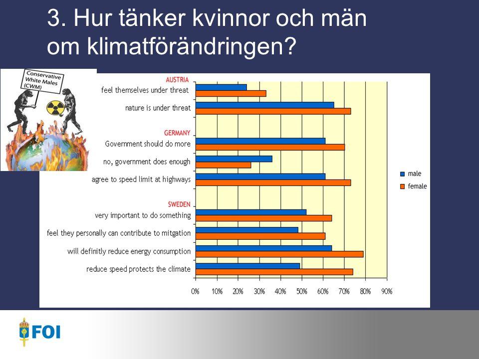 Einstellungen zum Klimawandel in Europa 3. Hur tänker kvinnor och män om klimatförändringen?
