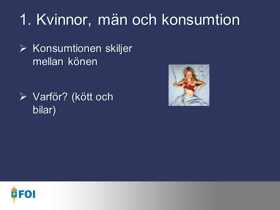1.Kvinnor, män och konsumtion  Konsumtionen skiljer mellan könen  Varför.