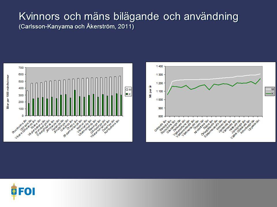 Kvinnors och mäns bilägande och användning (Carlsson-Kanyama och Åkerström, 2011)