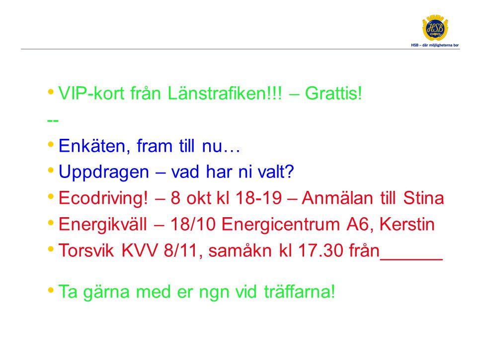 VIP-kort från Länstrafiken!!! – Grattis! -- Enkäten, fram till nu… Uppdragen – vad har ni valt? Ecodriving! – 8 okt kl 18-19 – Anmälan till Stina Ener