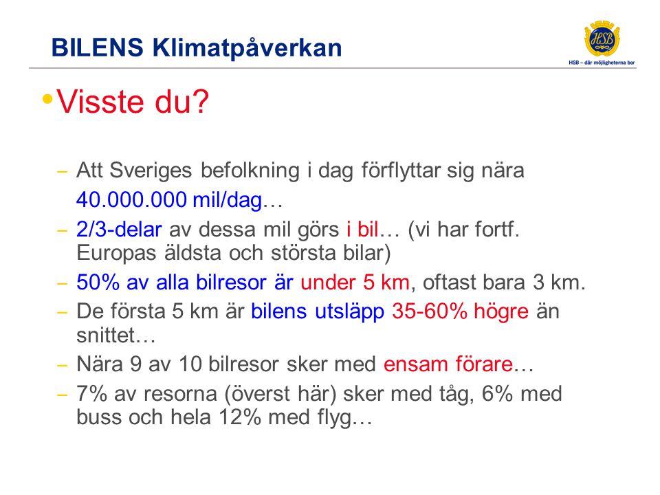 BILENS Klimatpåverkan Visste du? ‒ Att Sveriges befolkning i dag förflyttar sig nära 40.000.000 mil/dag… ‒ 2/3-delar av dessa mil görs i bil… (vi har
