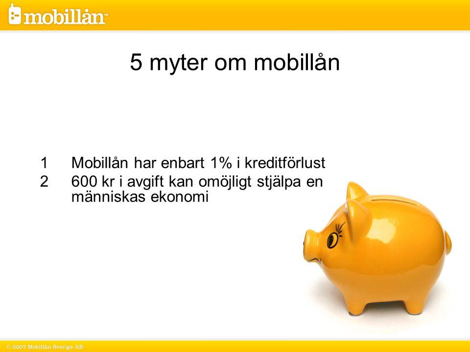 1Mobillån har enbart 1% i kreditförlust 2600 kr i avgift kan omöjligt stjälpa en människas ekonomi 5 myter om mobillån