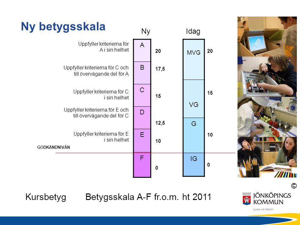 © KursbetygBetygsskala A-F fr.o.m. ht 2011 Ny betygsskala 20 17,5 15 12,5 10 0 GODKÄNDNIVÅN A B C D E F Uppfyller kriterierna för A i sin helhet Uppfy