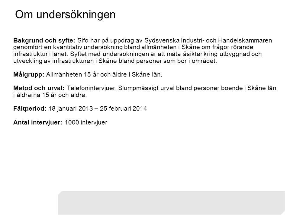 Om undersökningen Bakgrund och syfte: Sifo har på uppdrag av Sydsvenska Industri- och Handelskammaren genomfört en kvantitativ undersökning bland allm