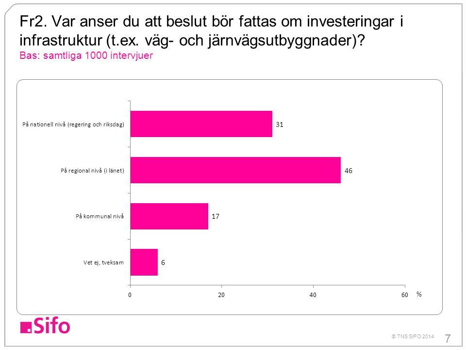 7 © TNS SIFO 2014 Fr2. Var anser du att beslut bör fattas om investeringar i infrastruktur (t.ex. väg- och järnvägsutbyggnader)? Bas: samtliga 1000 in