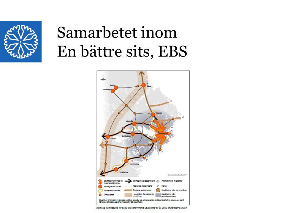 Landstinget i Östergötland Samarbetet inom En bättre sits, EBS