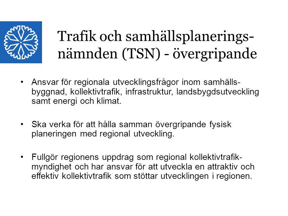 Landstinget i Östergötland Ansvar för regionala utvecklingsfrågor inom samhälls- byggnad, kollektivtrafik, infrastruktur, landsbygdsutveckling samt energi och klimat.