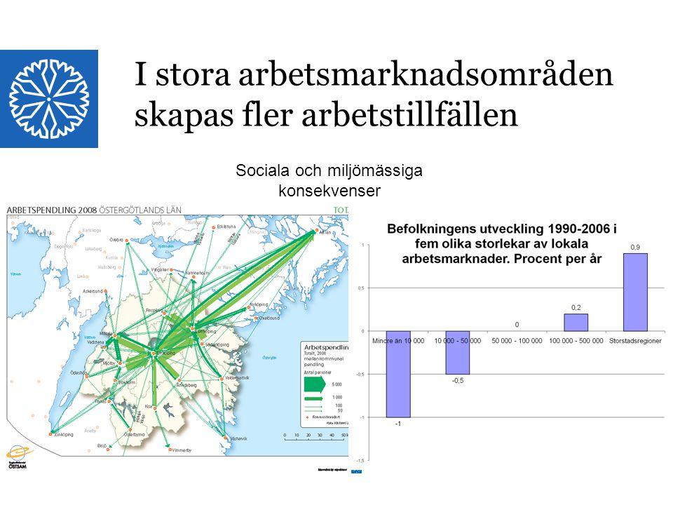 Landstinget i Östergötland Sociala och miljömässiga konsekvenser I stora arbetsmarknadsområden skapas fler arbetstillfällen