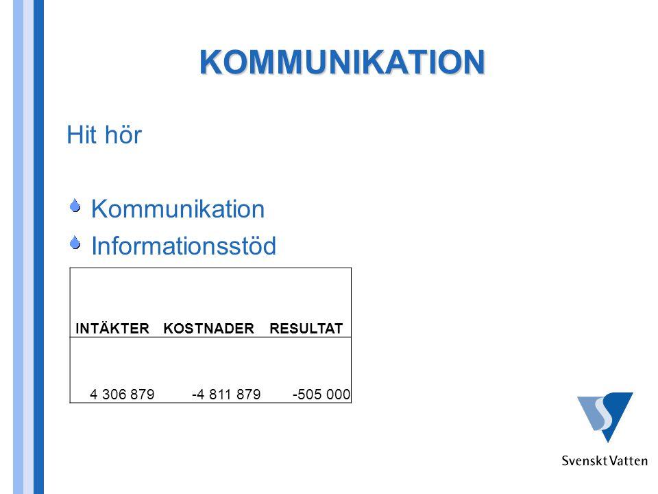 KOMMUNIKATION Hit hör Kommunikation Informationsstöd INTÄKTERKOSTNADERRESULTAT 4 306 879-4 811 879-505 000
