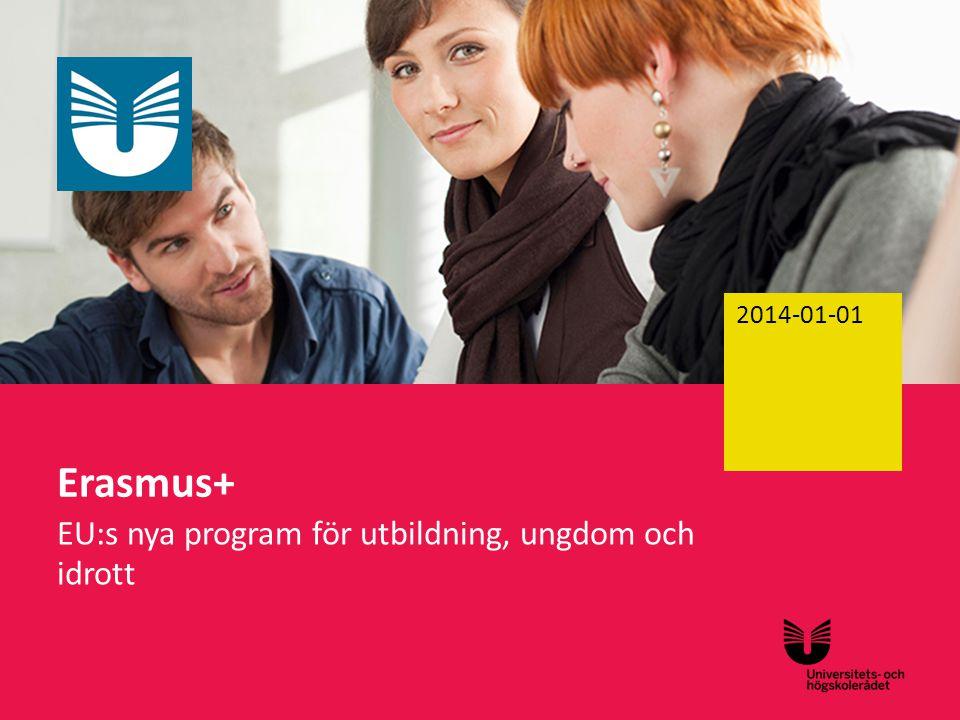 Sv Sammanhanget Erasmus+