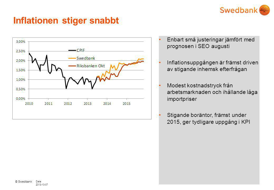 © Swedbank Date 2013-10-07 Inflationen stiger snabbt Enbart små justeringar jämfört med prognosen i SEO augusti Inflationsuppgången är främst driven av stigande inhemsk efterfrågan Modest kostnadstryck från arbetsmarknaden och ihållande låga importpriser Stigande boräntor, främst under 2015, ger tydligare uppgång i KPI