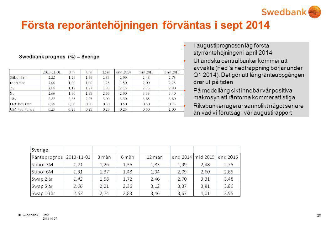 © Swedbank Date 2013-10-07 20 Första reporäntehöjningen förväntas i sept 2014 Swedbank prognos (%) – Sverige I augustiprognosen låg första styrräntehöjningen i april 2014 Utländska centralbanker kommer att avvakta (Fed 's nedtrappning börjar under Q1 2014).