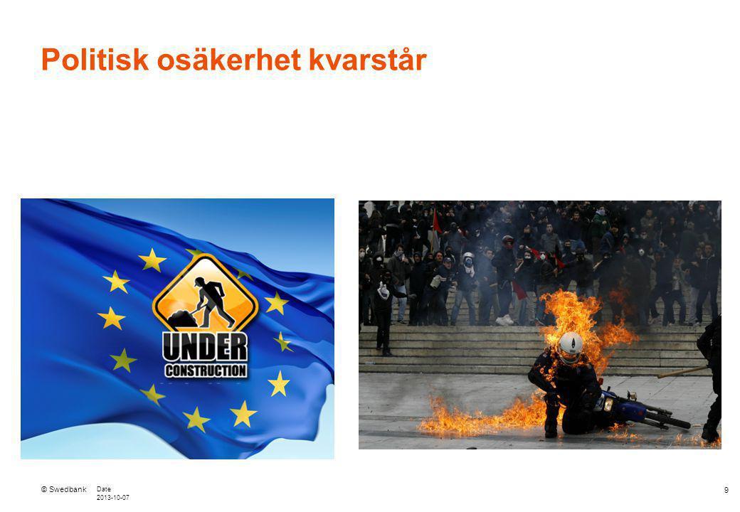© Swedbank Date 2013-10-07 Fragmenterad arbetsmarknad 10