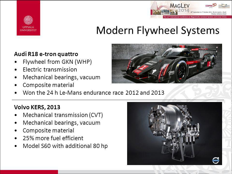 Modern Flywheel Systems Audi R18 e-tron quattro Flywheel from GKN (WHP) Electric transmission Mechanical bearings, vacuum Composite material Won the 24 h Le-Mans endurance race 2012 and 2013 Volvo KERS, 2013 Mechanical transmission (CVT) Mechanical bearings, vacuum Composite material 25% more fuel efficient Model S60 with additional 80 hp