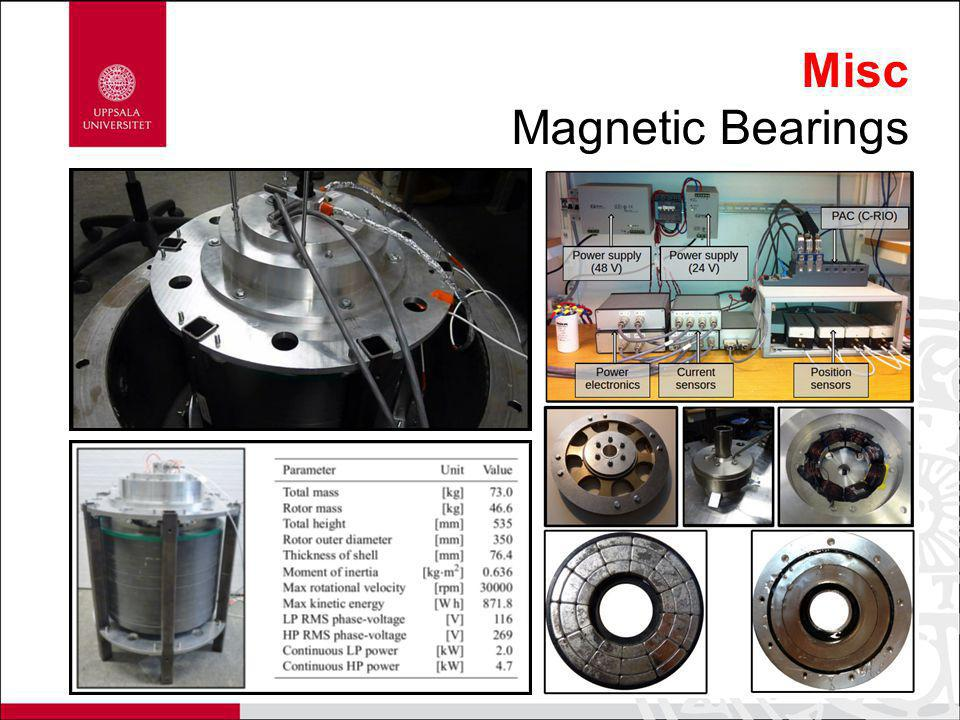 Misc Magnetic Bearings