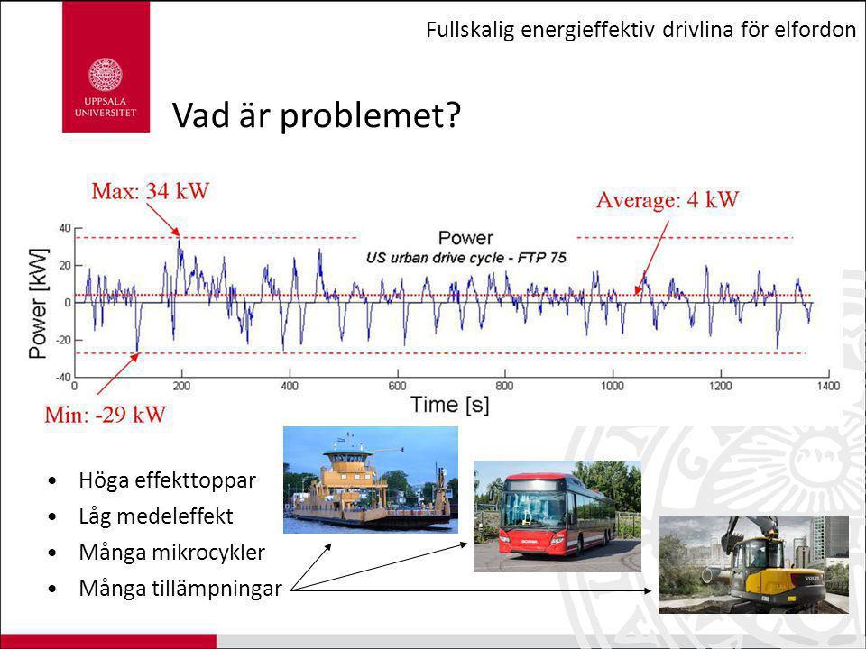 Fullskalig energieffektiv drivlina för elfordon Batteriet laddar ur med konstant låg effekt Svänghjulet tar hand om alla effekttoppar Varför denna lösning?
