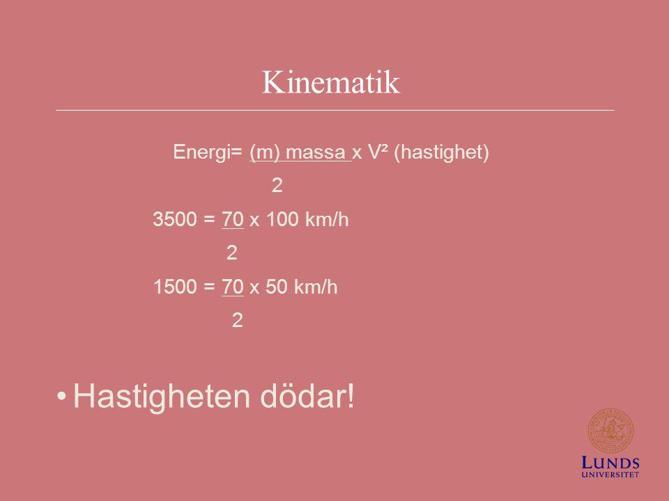 Kinematik Energi= (m) massa x V² (hastighet) 2 3500 = 70 x 100 km/h 2 1500 = 70 x 50 km/h 2 Hastigheten dödar!