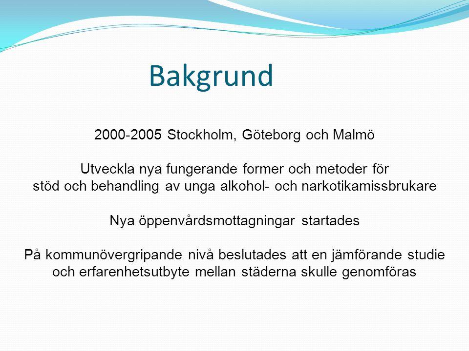De deltagande mottagningarna Mottagning Från Stockholm Maria Ungdom Stockholm P UMAN, Program för unga med risk att utveckla ett alkohol/narkotikaberoende.