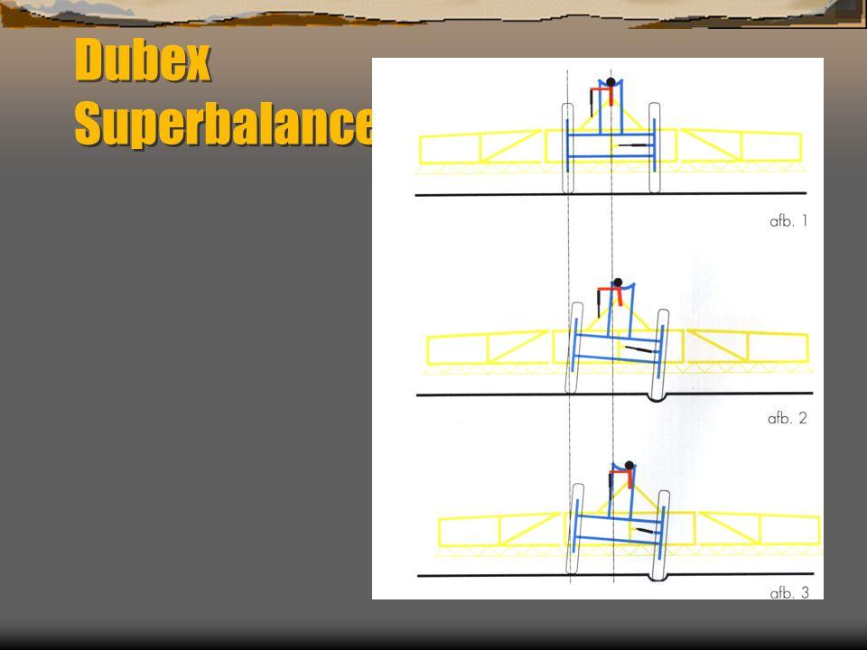 Dubex Superbalance  Dubex Superbalance Rampupphängning  Reducerar såväl horisontella som vertikala svängningar i rampen  Reducerat bomsvaj ger en b