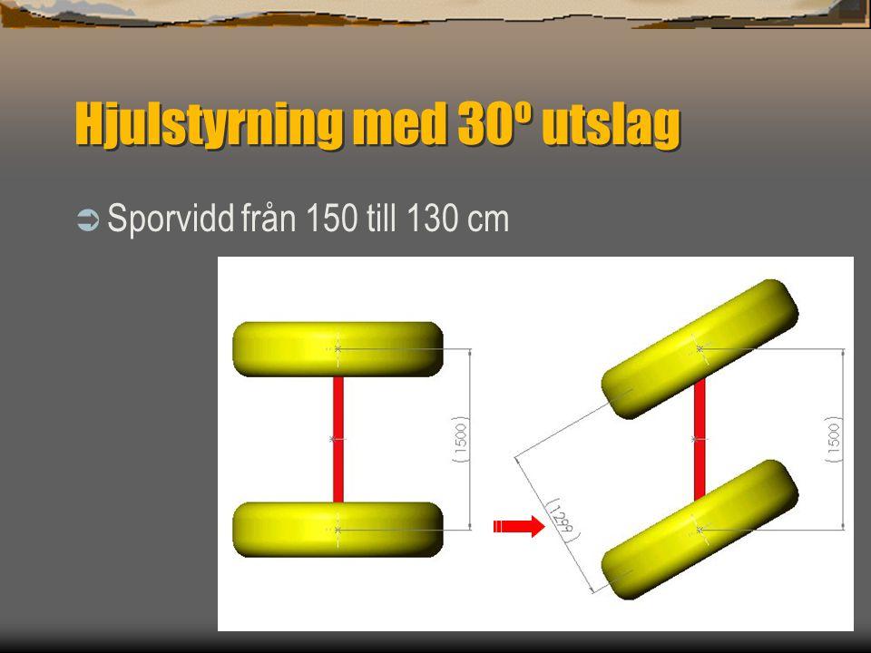Hjulstyrning med 15º utslag  Sporvidd minskar från 150 till 145 cm