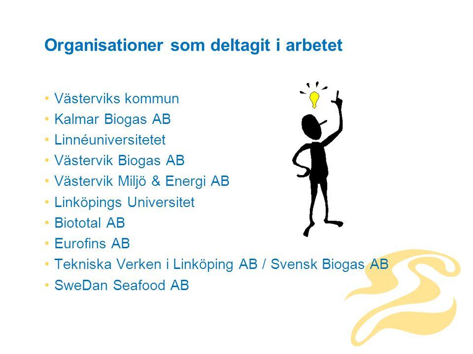 Organisationer som deltagit i arbetet Västerviks kommun Kalmar Biogas AB Linnéuniversitetet Västervik Biogas AB Västervik Miljö & Energi AB Linköpings Universitet Biototal AB Eurofins AB Tekniska Verken i Linköping AB / Svensk Biogas AB SweDan Seafood AB