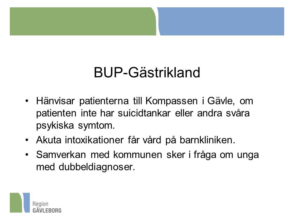BUP-Gästrikland Hänvisar patienterna till Kompassen i Gävle, om patienten inte har suicidtankar eller andra svåra psykiska symtom. Akuta intoxikatione